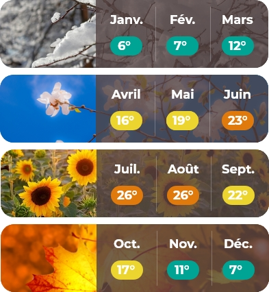 météo Champagne Ardenne mobile