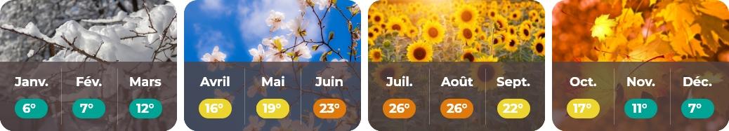 météo Champagne Ardenne web